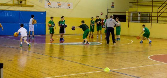 Drills for Minibasketball fundamentals