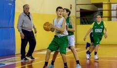 Giocare a minibasket non vuol dire creare giocatori di basket